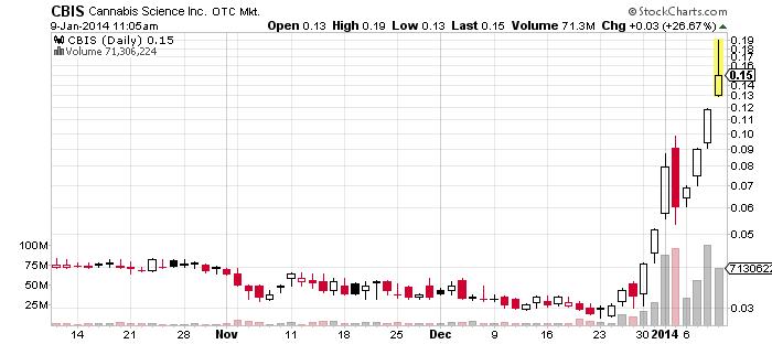 18CBIS_chart.png