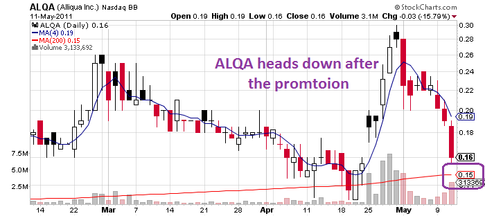 2ALQA_chart.png
