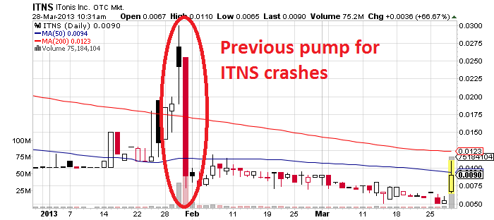 36ITNS_chart.png