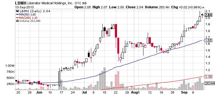 41LBMH_chart.png