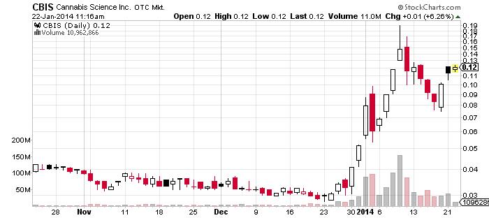56CBIS_chart.png