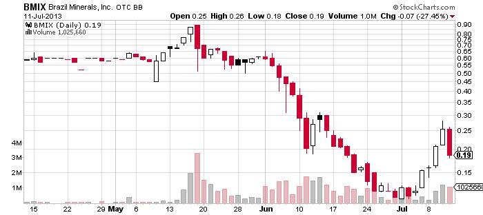 5BMIX_chart.png