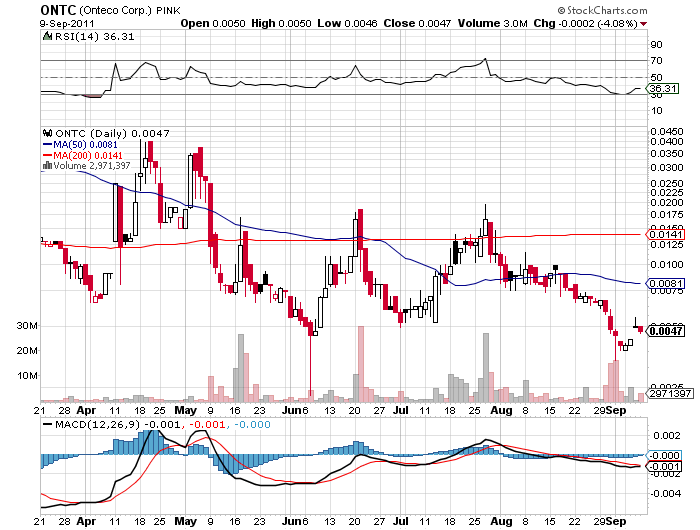 62ONTC_chart.png