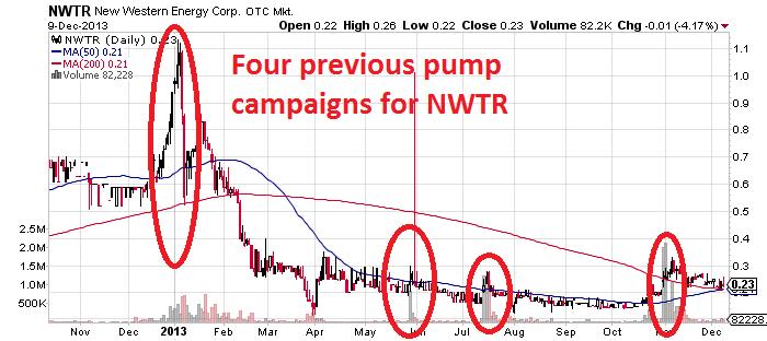 75NWTR_chart.png