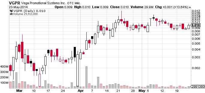 8VGPR_chart.png