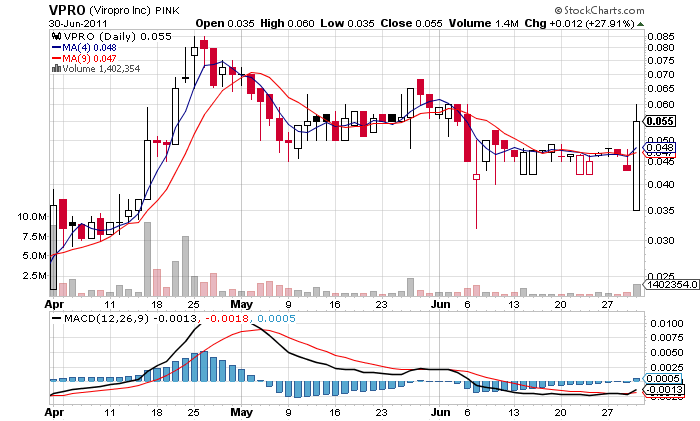 8VPRO_chart.png