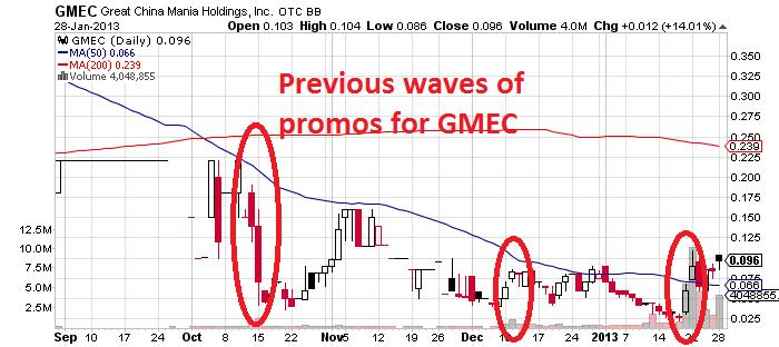 9GMEC_chart.png