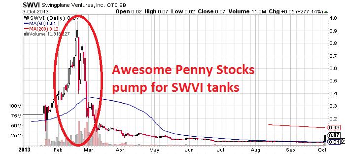 9SWVI_chart.png