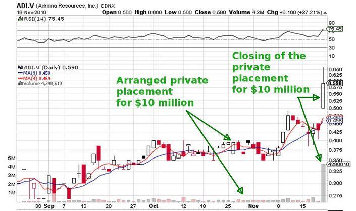 ADI_price_chart.jpg