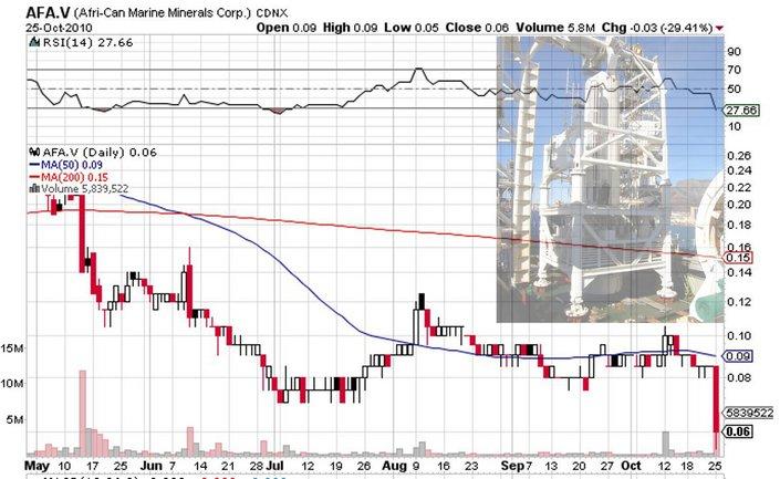 AFA_price_chart.jpg