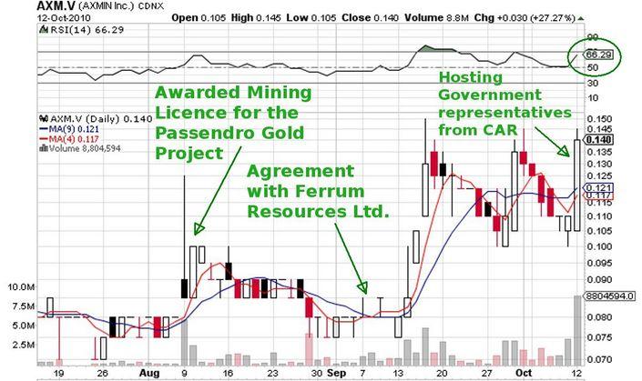 AXM_price_chart.jpg