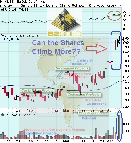 B2_Gold_Corp_-_Chart_new.jpg