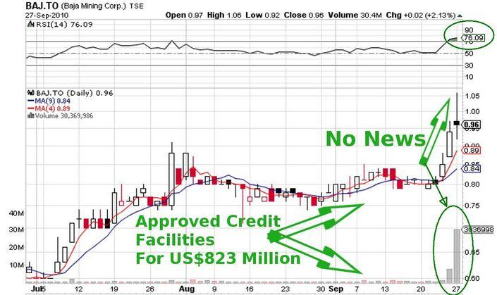 BAJ_price_chart.jpg