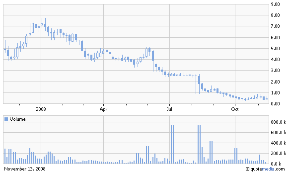 BIOF_chart.png
