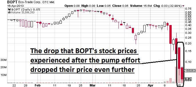 BOPT_chart.png