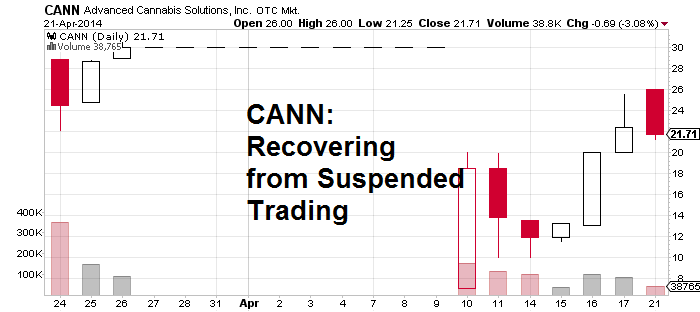 CANN0422.png