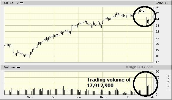 CA_chart.jpg