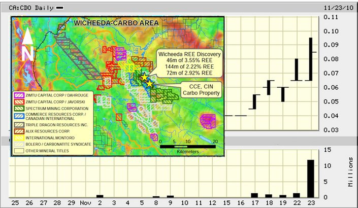 CDO_price_chart.jpg