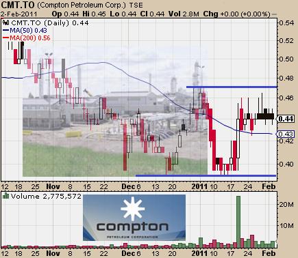 Compton_-_Chart.png