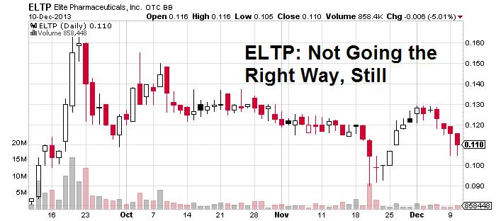 ELTP1211.png