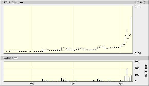 ETLS_chart.png