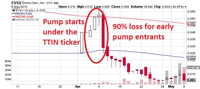 EVSV_chart.png