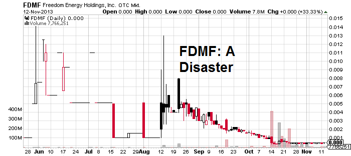 FDMF1113.png