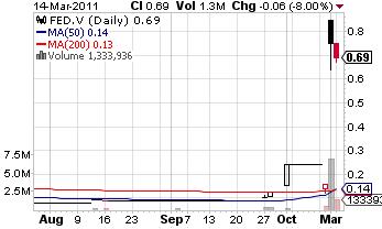 FED_chart.png