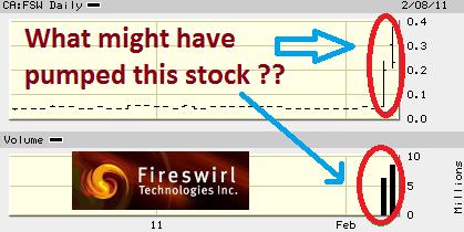 Fireswirl_Technologies_-_Chart.png