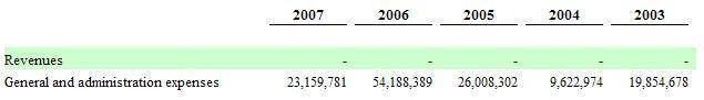 GEECF_revenues.JPG