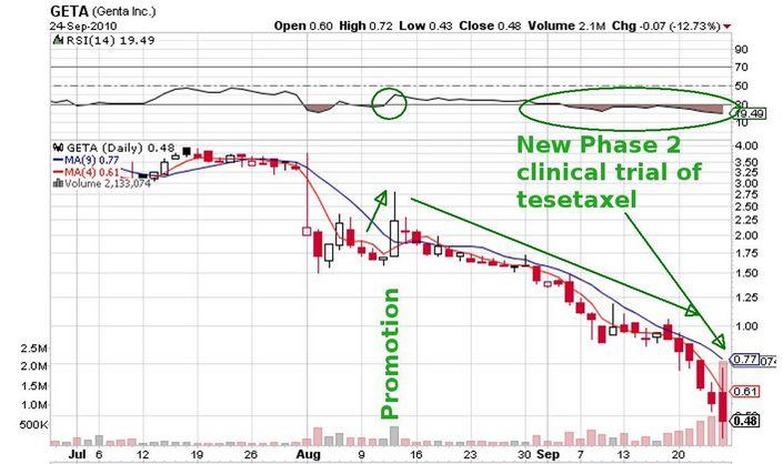 GETA_price_chart_240910.jpg