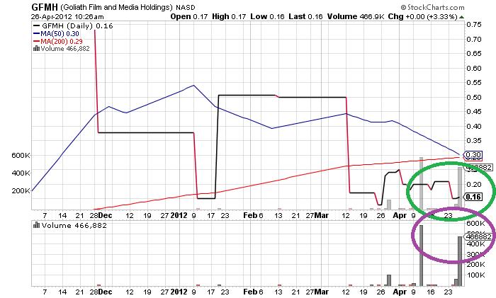GFMH_chart.png
