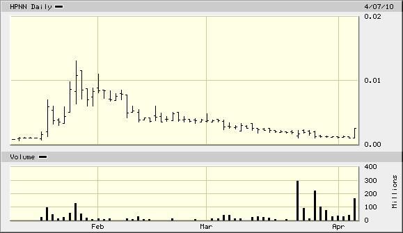 HPNN_chart.png