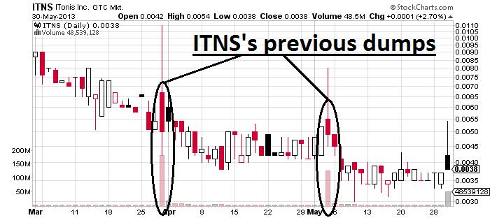 INTS_chart1.png