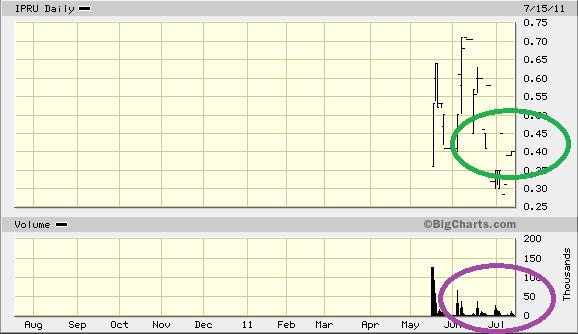 IPRU_chart.png