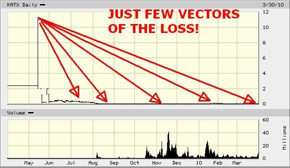 KATX_price_chart.jpg
