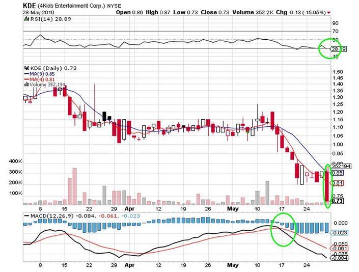 KIDE_price_chart.jpg