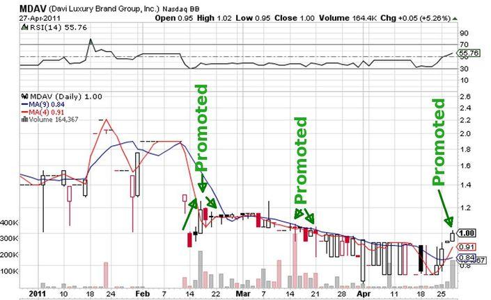 MDAV_price_chart.jpg
