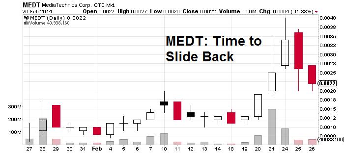 MEDT2702.png