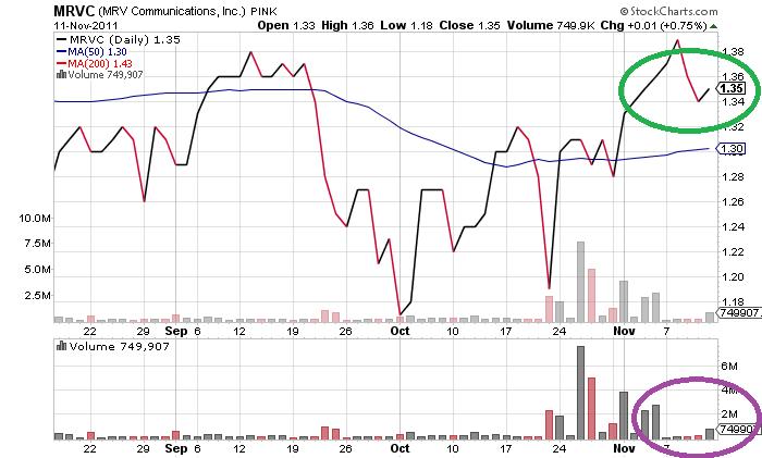 MRVC_chart4.png
