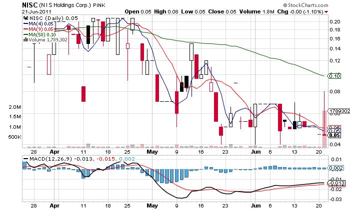 NISC_chart.png