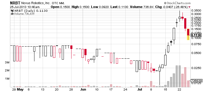 NRBT_chart.png