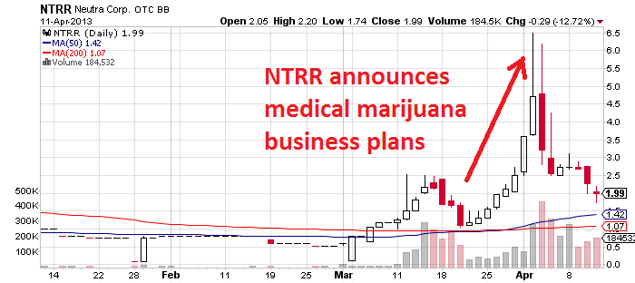 NTRR_chart.png