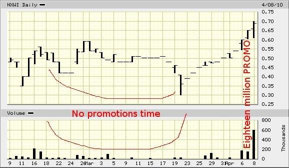 NXWI_price_chart.jpg