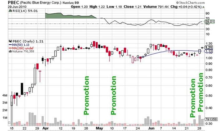PBEC_price_chart.jpg