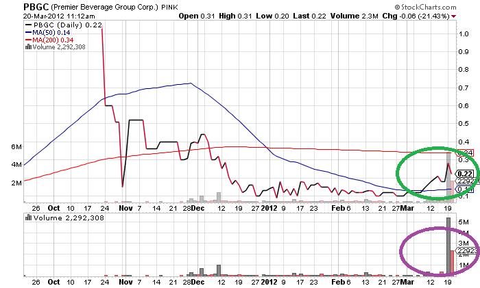PBGC_chart.png