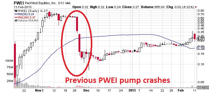 PWEI_chart.png