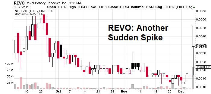 REVO1209.png