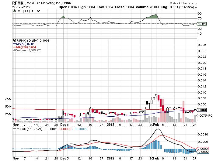 RFMK_Chart.png