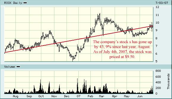 RICK-chart_copy.jpg